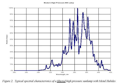 Vs Vs High Pressure Low Pressure Low Pressure Vs Low High High lJ1FcTK